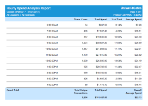 Uniwell Lynx reporting - management information from your POS